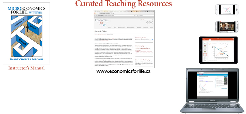 Curated Teaching Resources